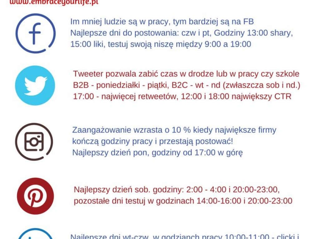 Marketing Social Media w pigułce
